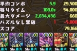 ランキングダンジョン アテナ杯 シェロスパーダ×超ベジットPT【パズドラ】※12.1%